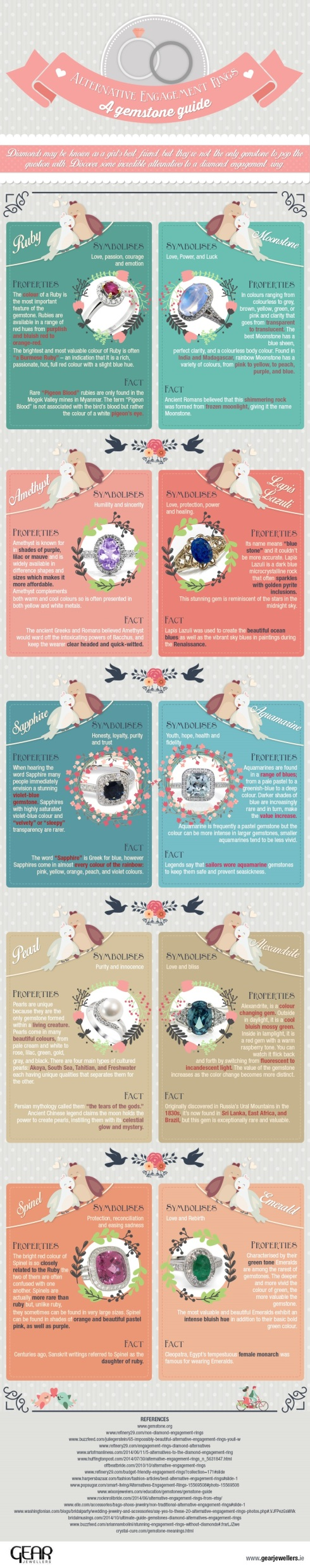 Alternative-Engagement-Rings-Infographic (2)