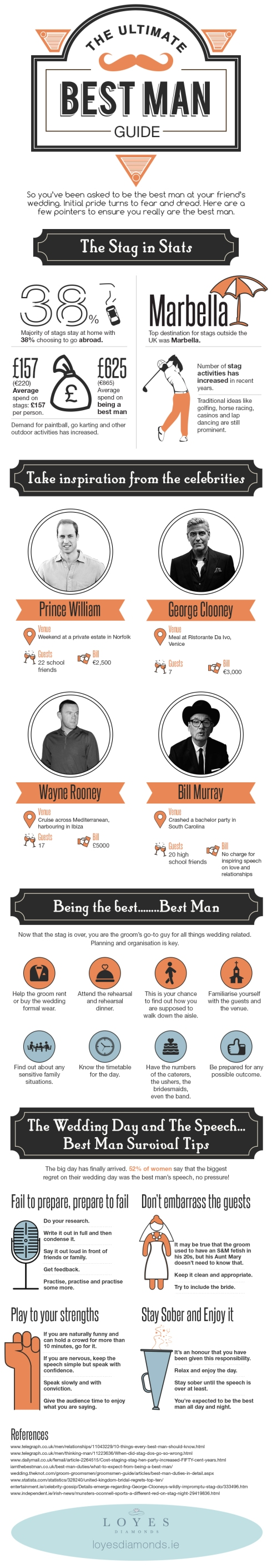 The-Wedding-Best-Man-Infographic (2)