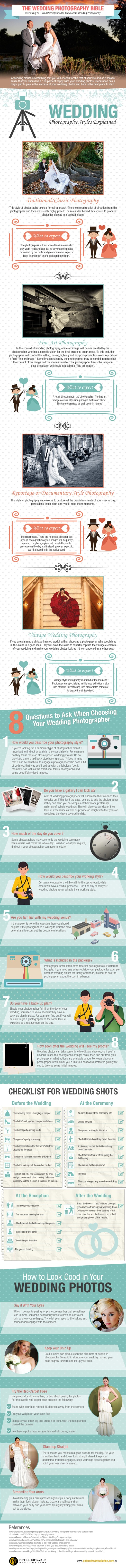 Wedding-photography-Bible-Infographic (2)
