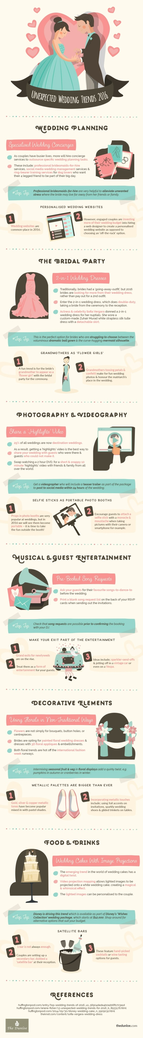 Unexpected Wedding Trends 2016-Infographic (2)